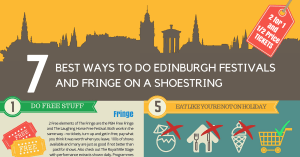 7 Best Ways to Do Edinburgh Festivals on a Shoestring