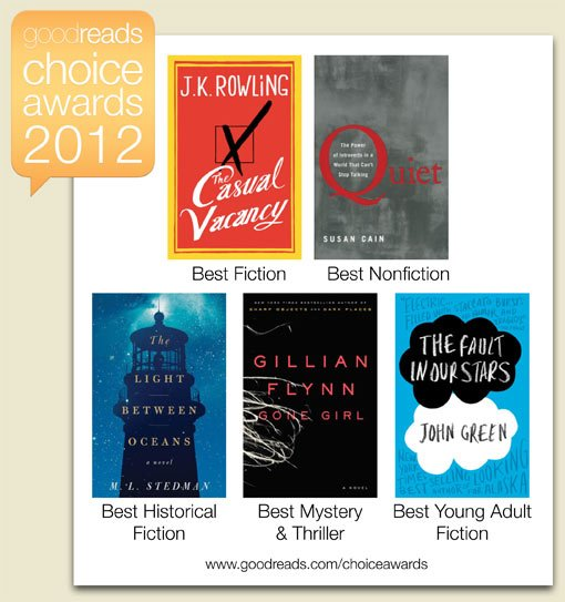 The 2012 goodreads winners.