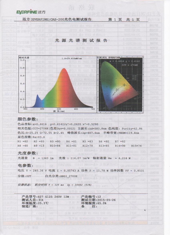 Conventional Light Bulb Spectrum