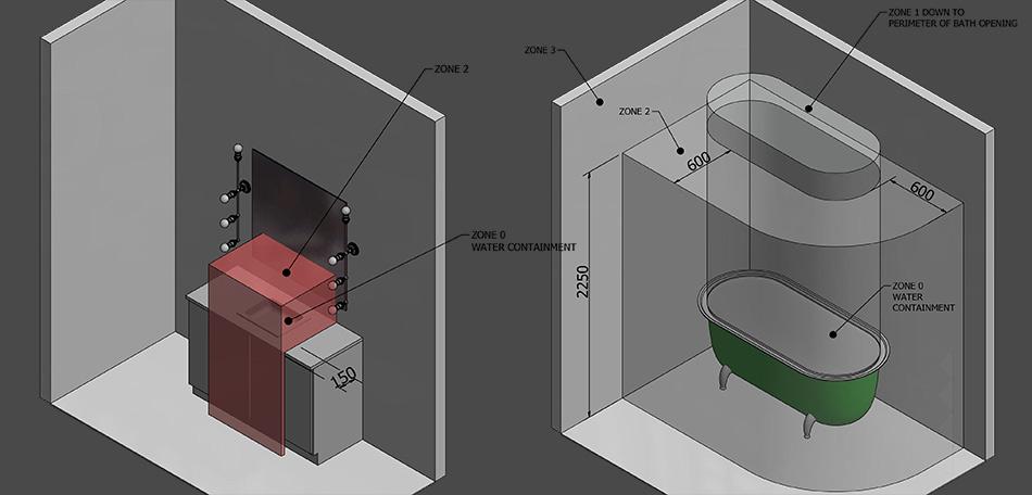 Australian Bathrooms Lighting Requirements Regulations