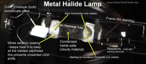 The Metal Halide Lamp  How it works and history