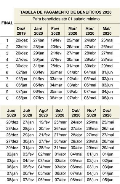 Calendário INSS 2020