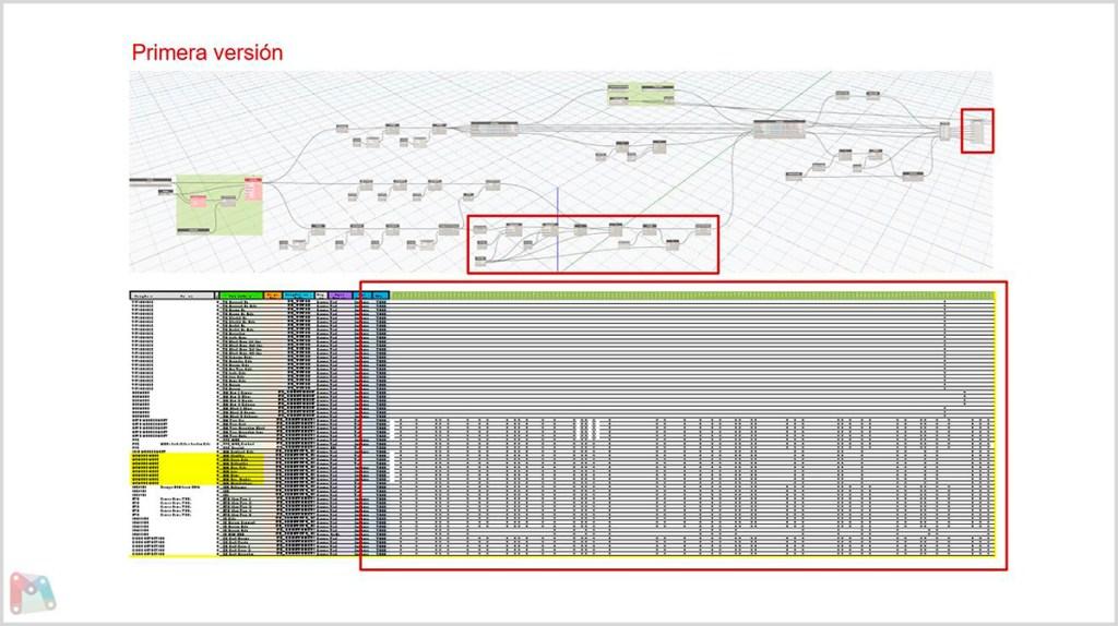 DYNAMO - Programación Visual en Revit | Editeca