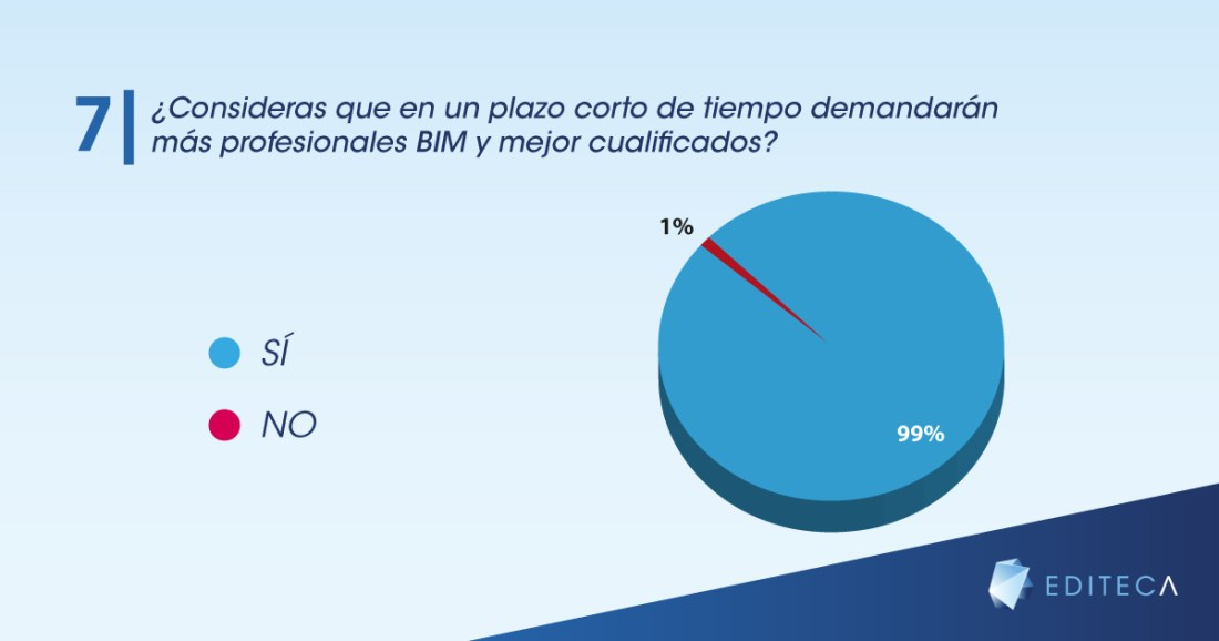 gráficas-blog-empleo-bim-7