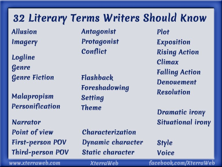 32 Literary terms writers should know. Plot, conflict, denouement, POV, characterization, climax, setting, style, voice.