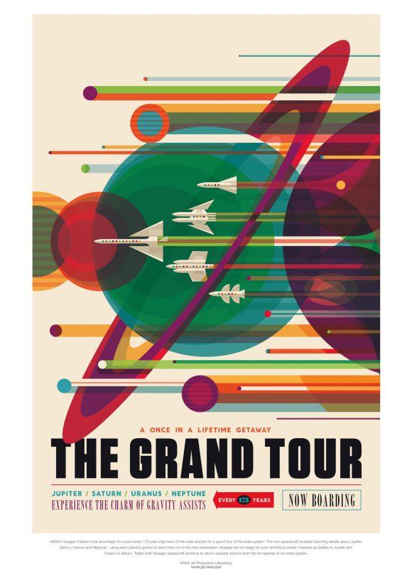 Poster Gran Tour