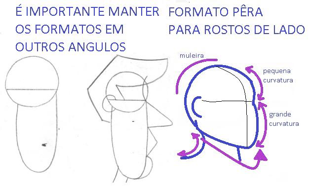 como desenhar caricatura de perfil