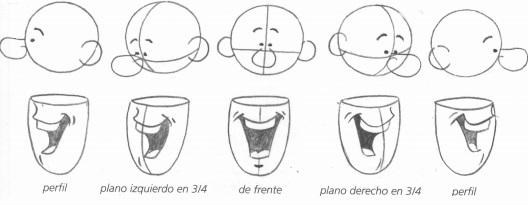posição desenho