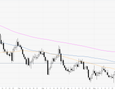 Euro rolling into the Asian session below the 1.1300 handle, NFP awaits