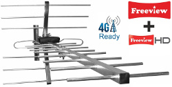 4G Ready TV antenna