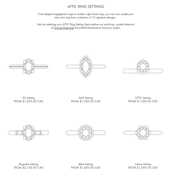 Best Engagement Ring Settings