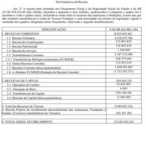 receita orçamento 2016