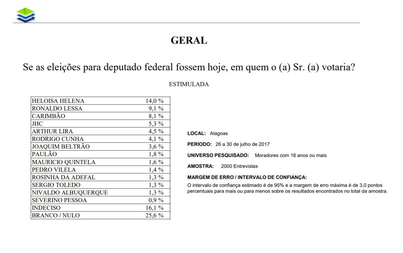 https://i1.wp.com/edivaldojunior.blogsdagazetaweb.com/wp-content/uploads/sites/12/2017/12/ibrape-alagoas-federal-agosto.jpg