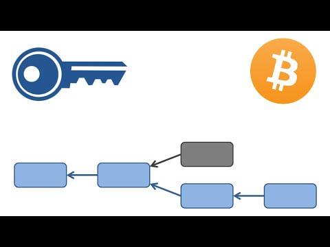 فهم تكنولوجيا البيتكوين و العملة المشفرة
