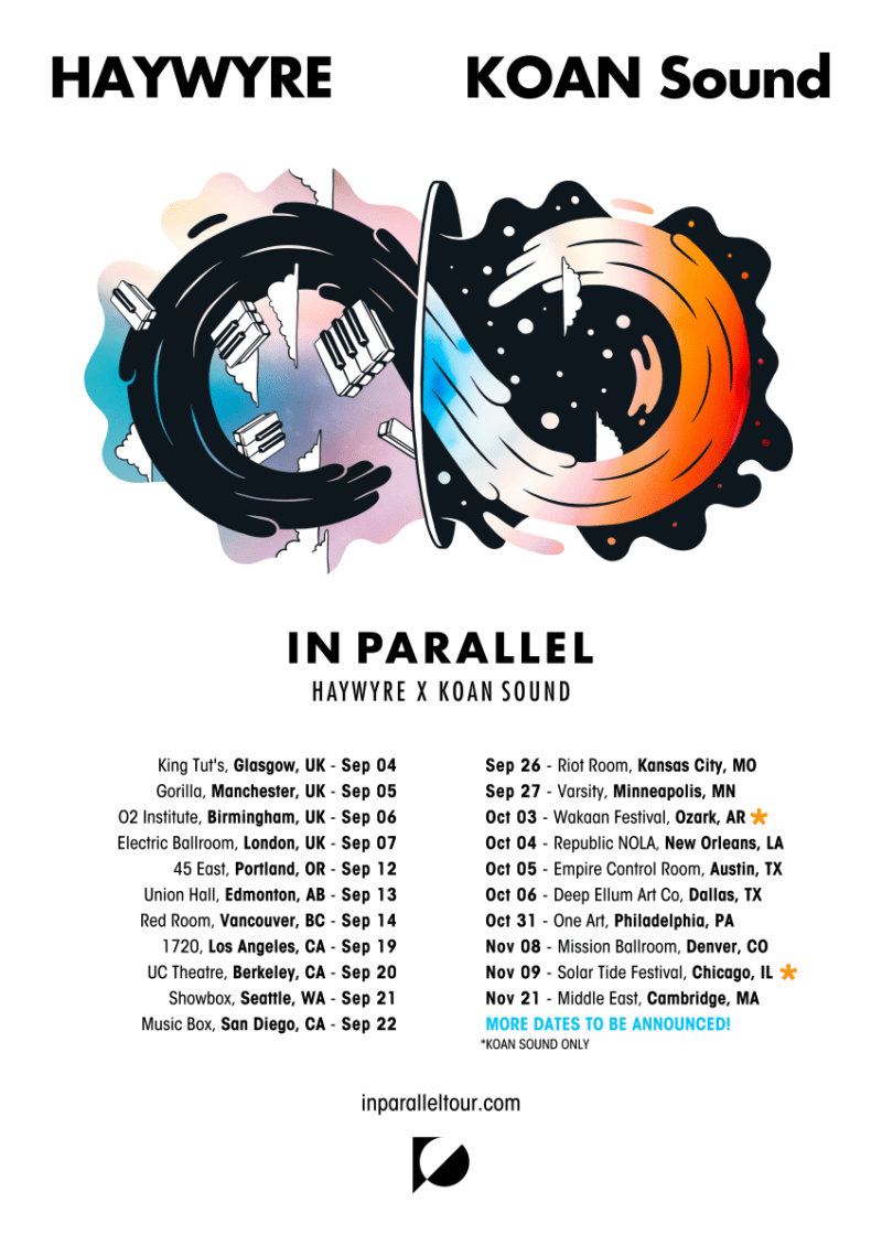 Image result for in parallel tour dates 2019 haywyre koan""