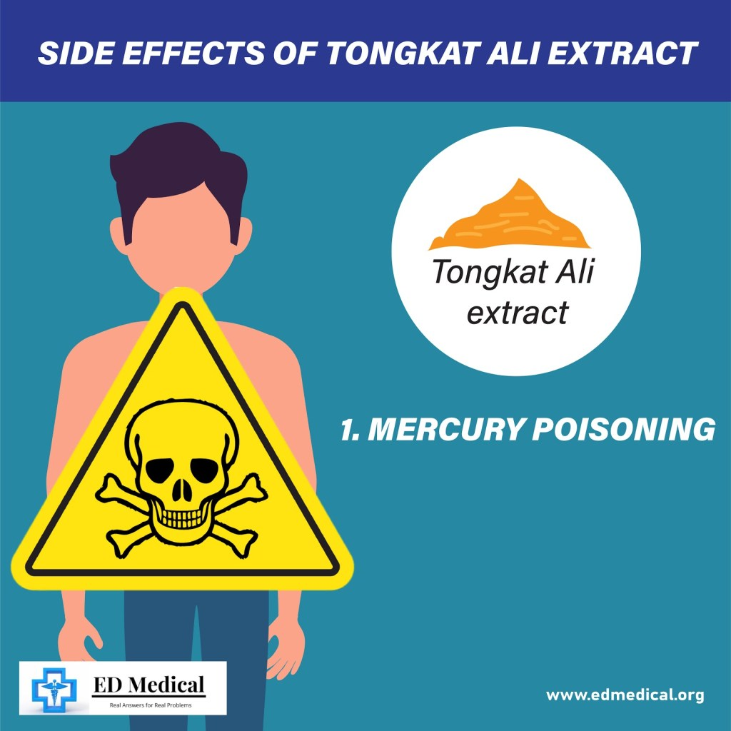 Side effects of Tongkat Ali Extract