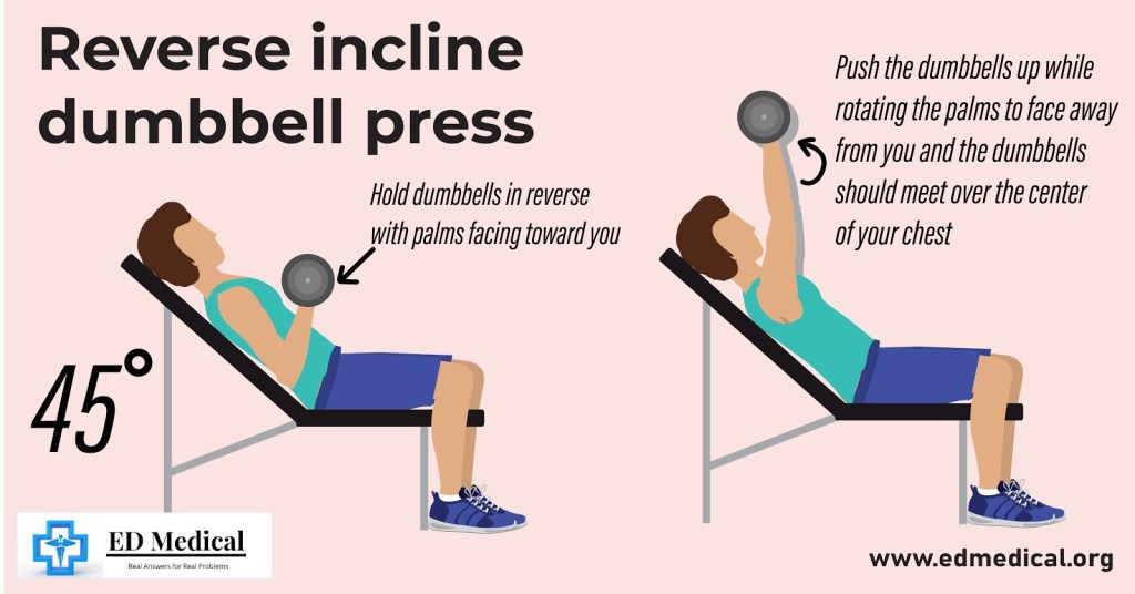 "Illustration showing ""How to do Reverse incline dumbbell press?"""