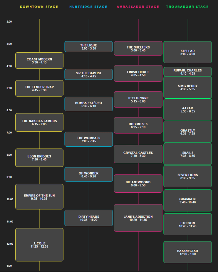 Life Is Beautiful 2016 Set Times
