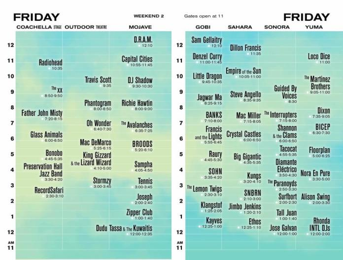 Coachella 2017 Wknd 2 Set Times - Friday