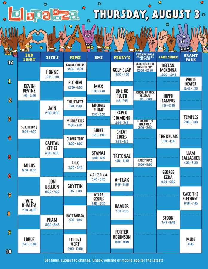 Lollapalooza 2017 Set Times - Thursday