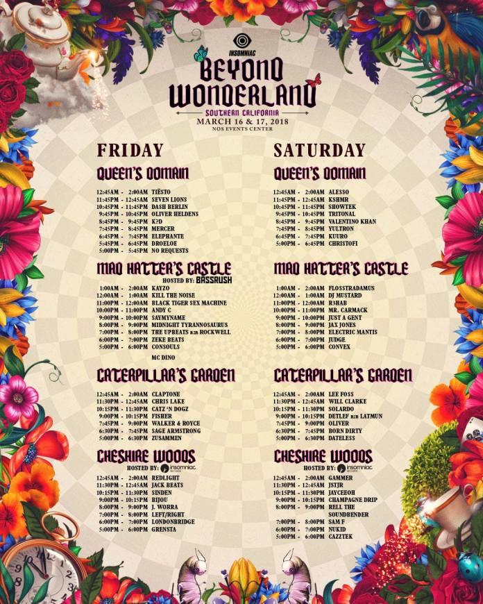 Beyond Wonderland 2018 Set Times