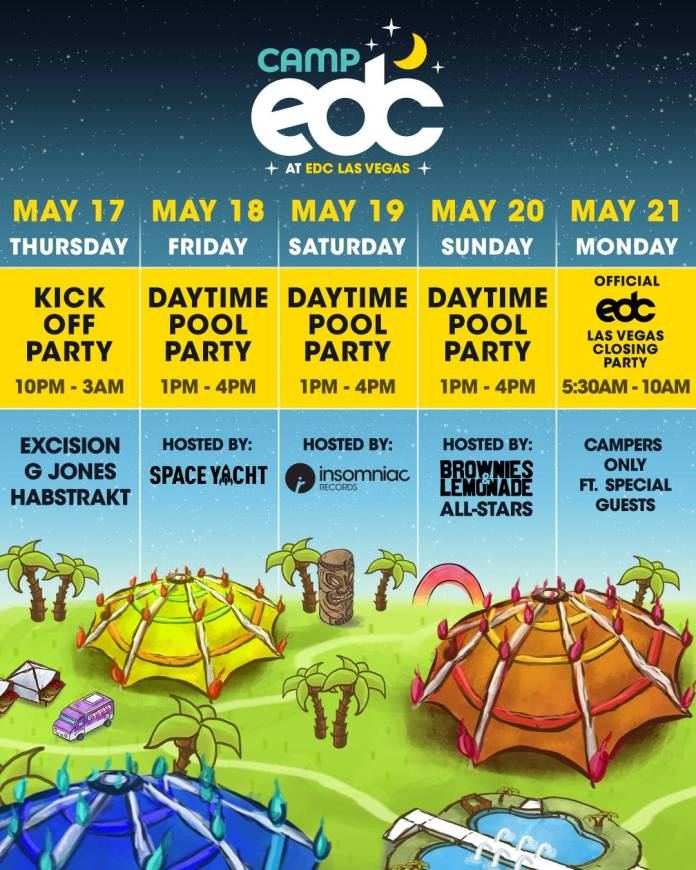Camp EDC 2018 Lineup