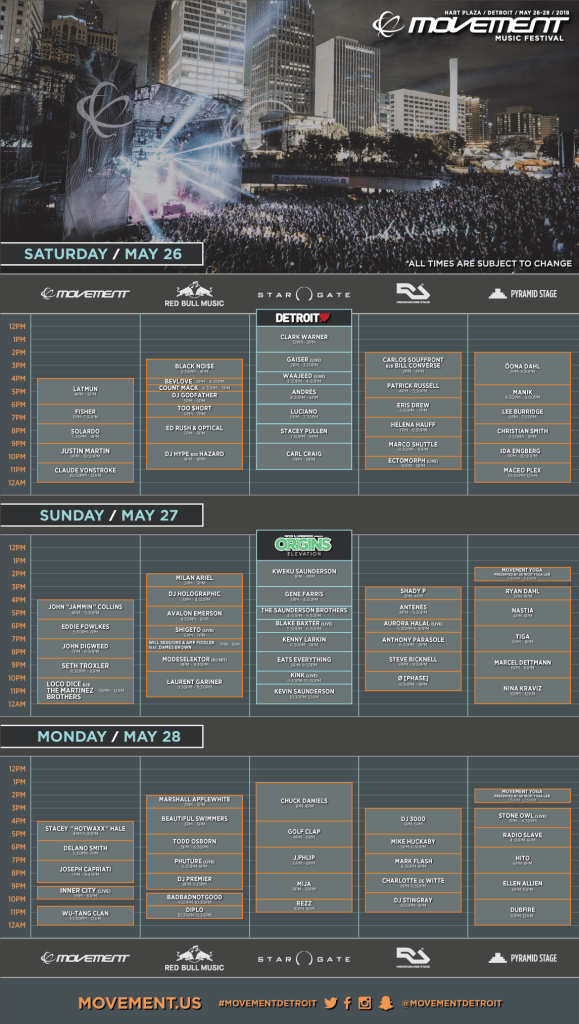Movement Music Festival 2018 Set Times