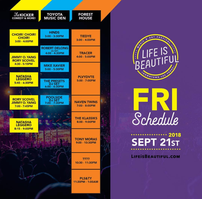 Life is Beautiful - Friday Set Times 2