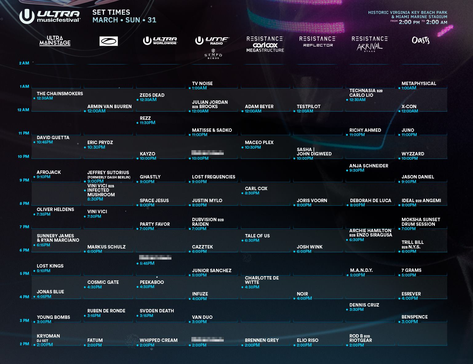 Ultra Music Festival 2019 Set Times, Festival Map, & More