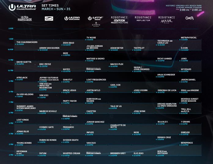Ultra Music Festival 2019 Set Times - Sunday