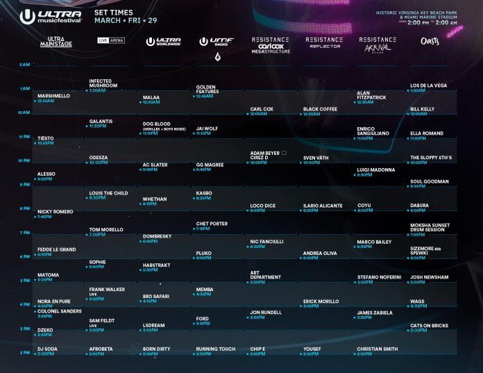 Ultra Music Festival 2019 Set Times - Friday
