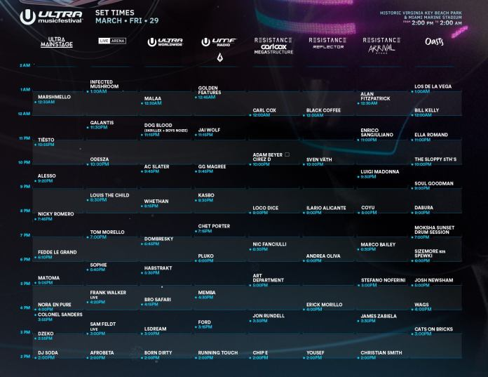 Ultra Music Festival 2019 Set Times - Friday