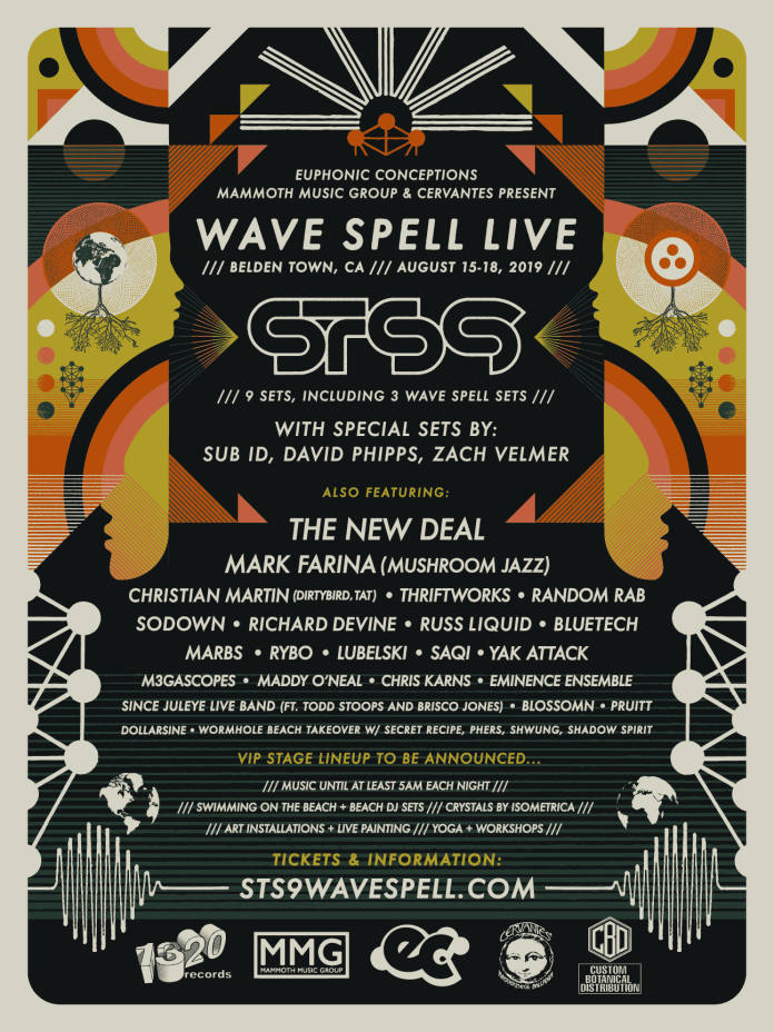 Wave Spell Live 2019 Lineup