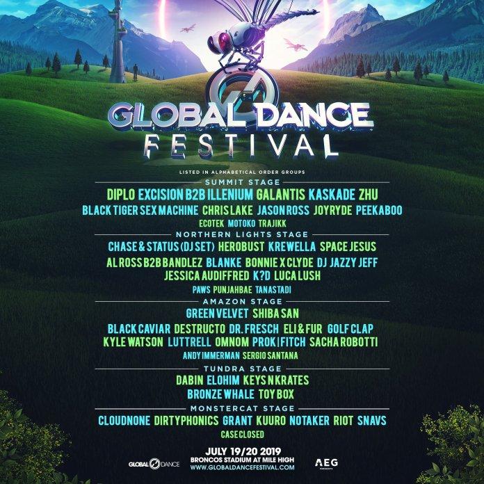 Global Dance Festival 2019 Lineup