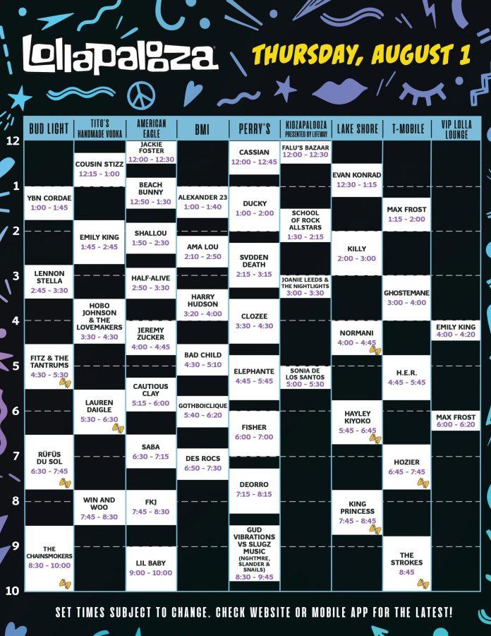 Lollapalooza Thursday 2019