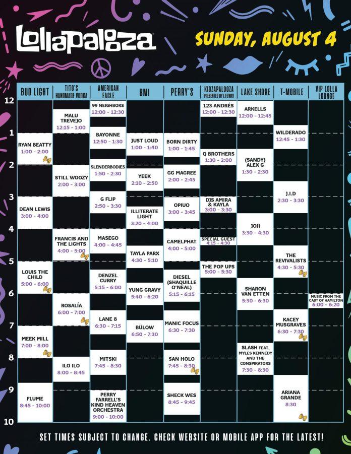 Lollapalooza Sunday 2019