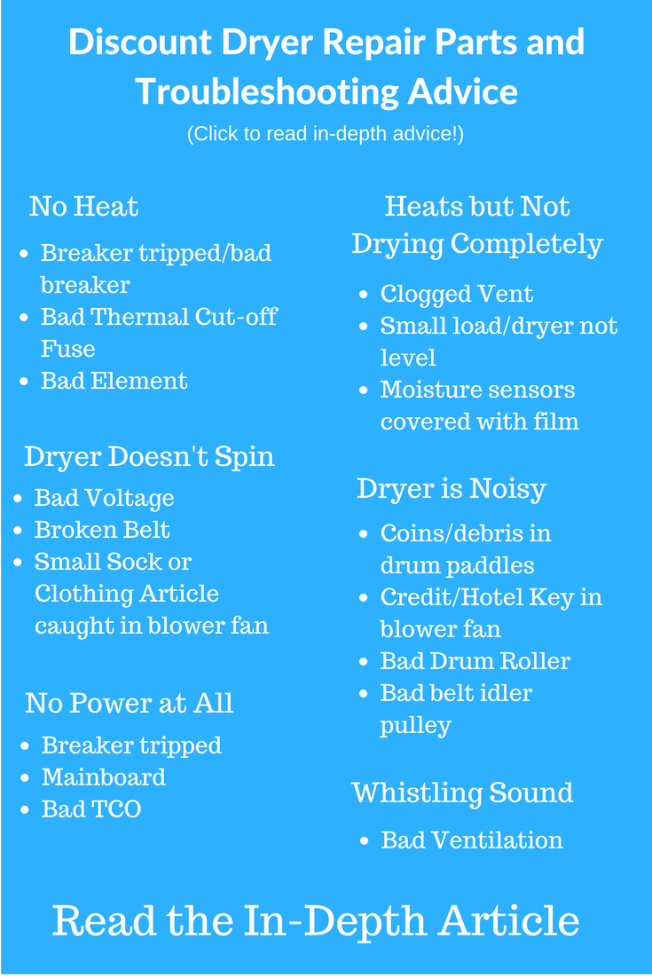 Discount Dryer Parts and Troubleshooting Advice Infographic