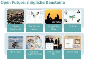 Open Future - mögliche Bausteine