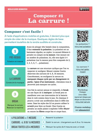 Comment composer La carrure