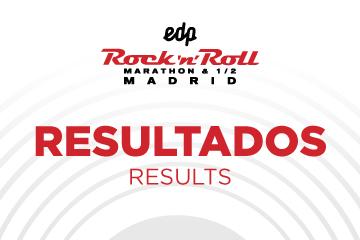 Resultados Maratón Madrid EDP Rock´nRoll 2019