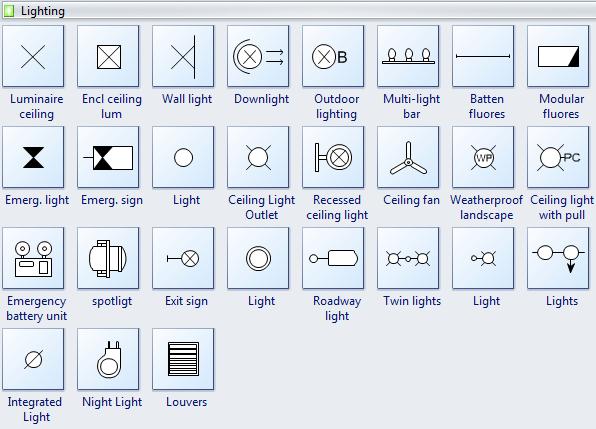 Wiring Plan Symbols