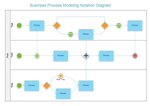 Process Description Software  Edraw