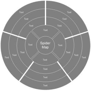 Spider Diagram, Free Templates and Examples Download