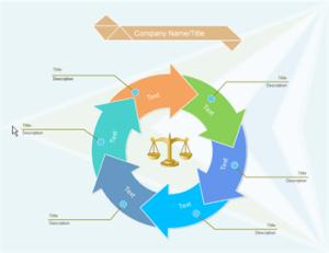 Circular Flow Diagram  Free Examples and Templates Download