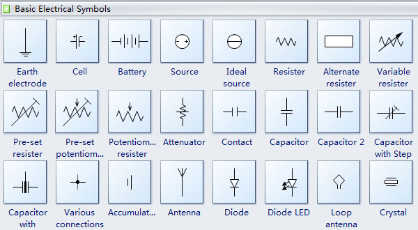 Visio Alternative For Electrical Engineering