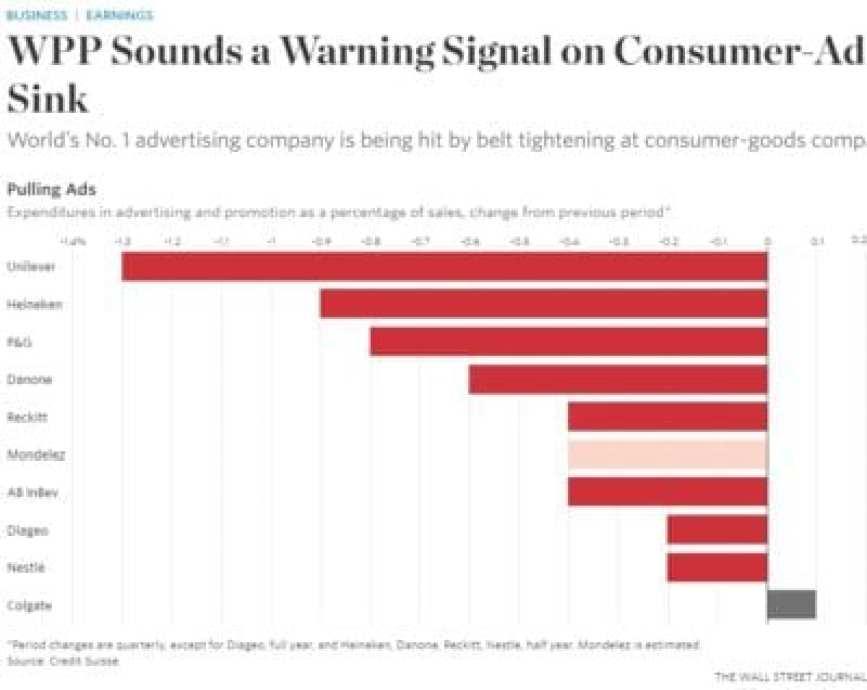 Consumer-Ad Spending
