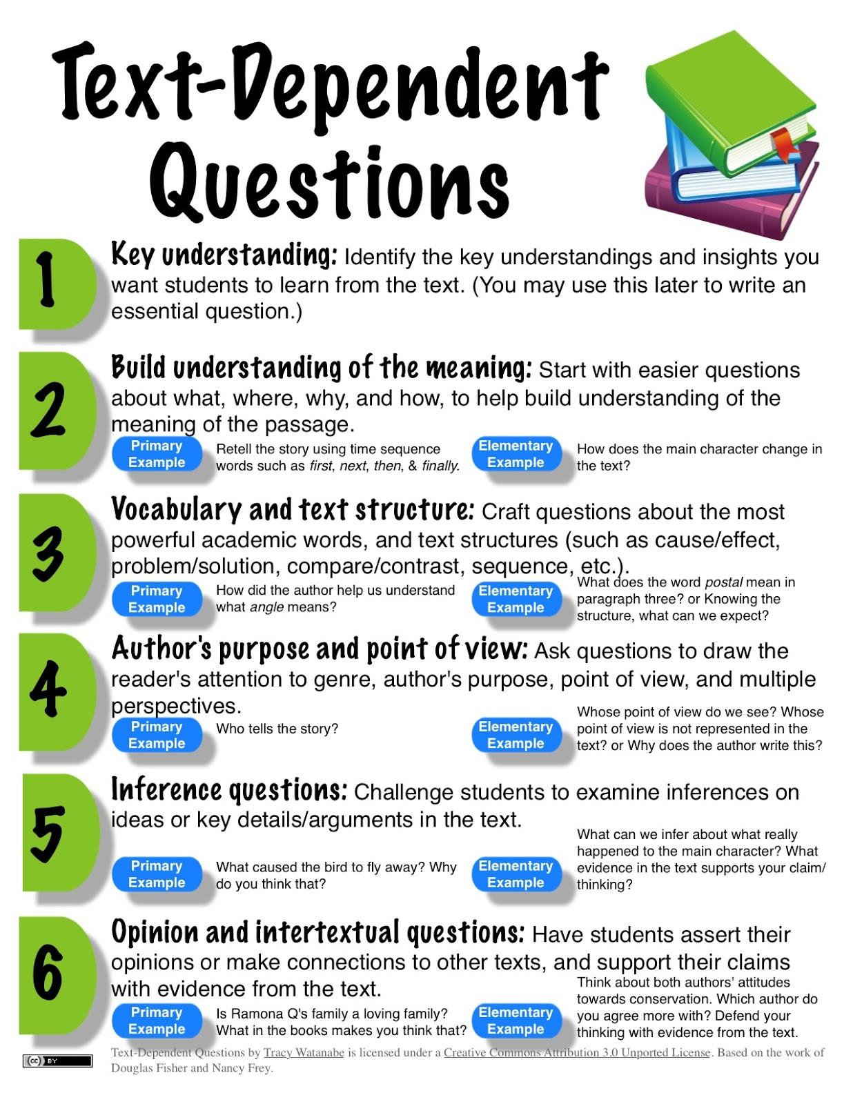 Understanding Close Reading