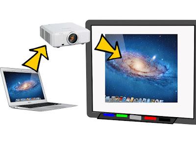 Projecting Your MacBook or iPad EdTechChris