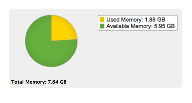 jamfpro memory usage jss informationtomcat memory jamfpro Increase Tomcat Memory for Clustered JAMFPro