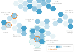 CREDIT Amplify Professional Learning Maps